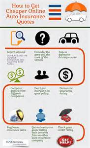 how to get cheaper car insurance for new drivers usage based insurance how to get cheaper insurance