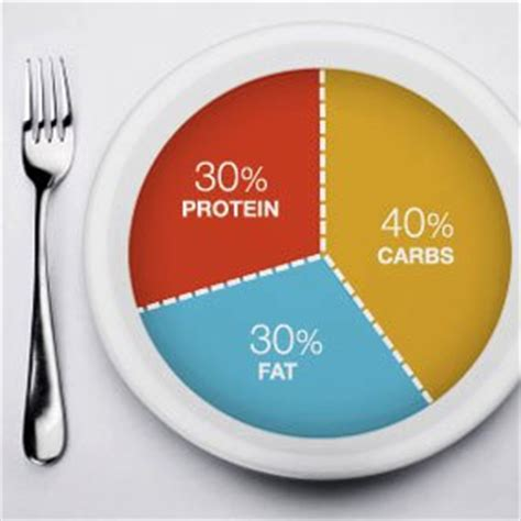 carbohydrates calculator macronutrient calculator protein carbohydrate and