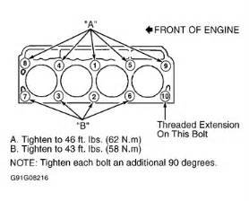 eng torque spec for 1996 ford with 1 9 l fixya