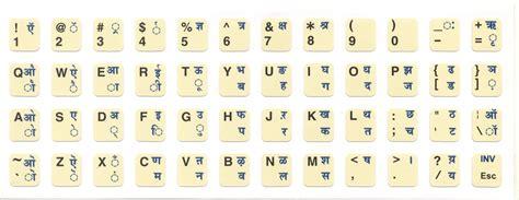 free download marathi keyboard layout sanskrit typing keyboard inscript phonetic keyboard