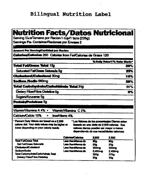 Guide To Nutrition Labeling And Education Act Nlea Requirements Attachment 9 24 Fda Nutrition Label Template
