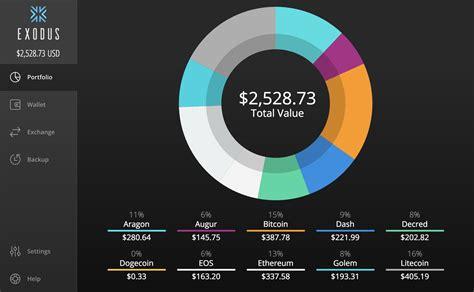 node js kraken tutorial ethereum test network bitcoin future price chart ethereum