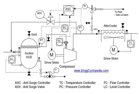 design engineer pantip รบกวนถามเร องระบบ air compressor หน อยค ะ pantip