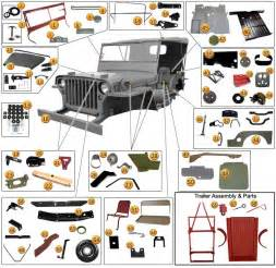 Jeep Yj Parts And Accessories 1941 1945 Jeep Willys Mb Gpw Parts Accessories