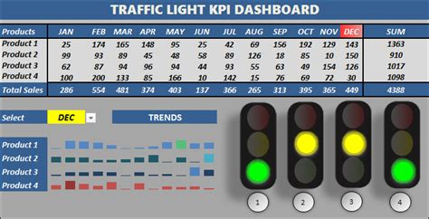 Traffic Light Report Template Enaction Info Traffic Light Report Template