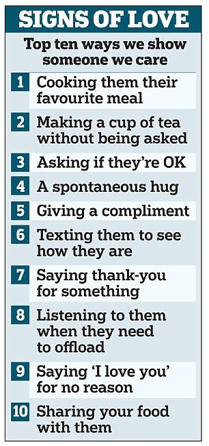 10 Ways To Make Him Feel Loved by Poll Of 2 000 Adults Has Revealed The Top Ways Show