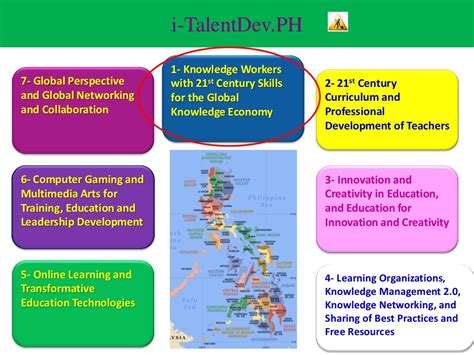 smarter philippines  dost wide project  transforming