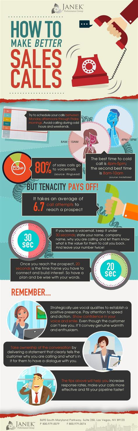 infographics how to print better infographic how to make better sales calls