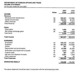 income statement 003a3 yourmomhatesthis