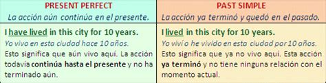 preguntas con since present perfect how long since for fun lessons