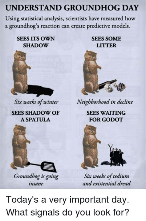 groundhog day analysis groundhog sees shadow images