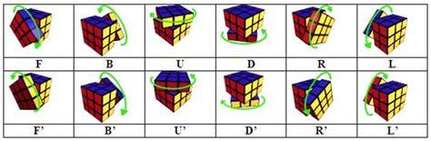 tutorial rubik s cube 5x5 notasi rubik rubic formula rubic solve