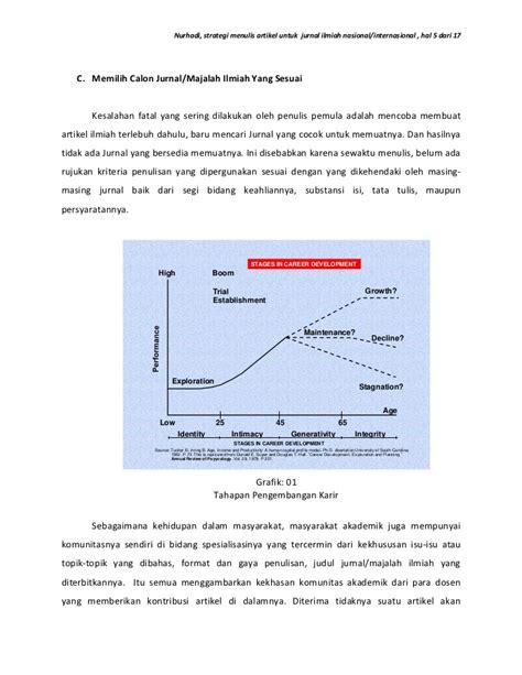 format penulisan artikel ilmiah pdf contoh artikel ilmiah pdf seotoolnet com