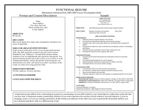 important parts of a resume sles of resumes