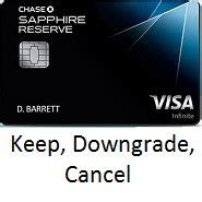 Credit Card Downgrade Letter Updated For 2017 Keep Downgrade Cancel Sapphire Reserve Doctor Of Credit