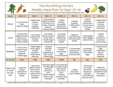 printable weight loss program free weight loss meal plan best diet solutions program