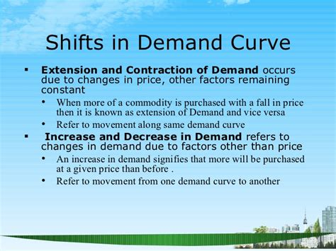 Is Mba In Demand by Economics Demand Ppt Mba 2009 Ppt