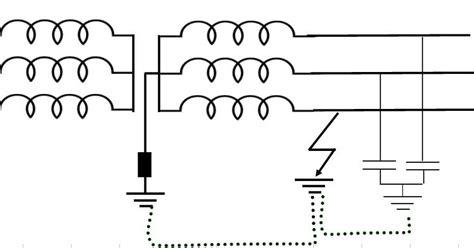 low resistance neutral grounding resistor low resistance grounding