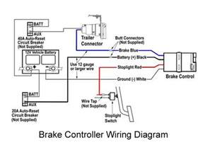 trailer brake controler wiring diagram easy simple detail ideas cool format free exle simple