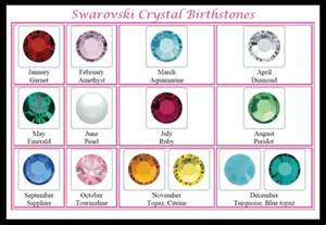 birthstones colors for each month search results for birthstone colors by month calendar
