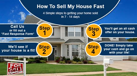 how to sell my house fast in 7 days investorwize
