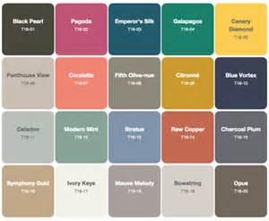trending colors 2016 paint color forecasts and trends