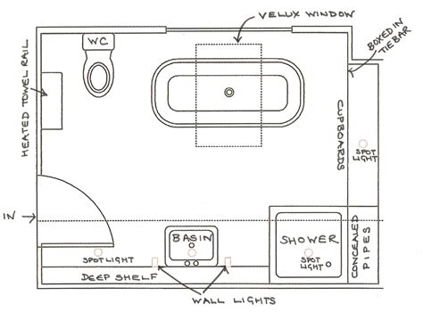 different types of floor plans different types of bathroom layout bathroom ideas koonlo