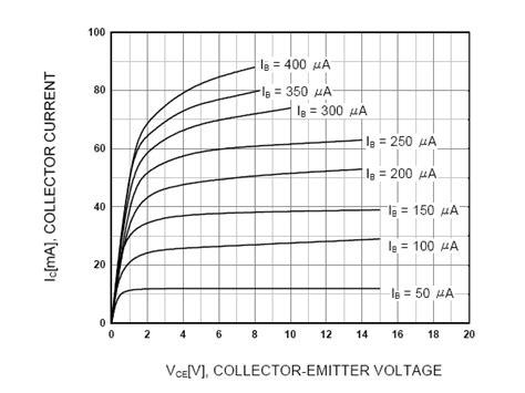 transistor bc548 datenblatt transistor bc548 datenblatt 28 images 2n3904 datenblatt electronic components bc546