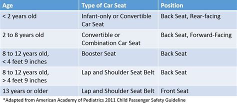 ny state car seat booster seat laws
