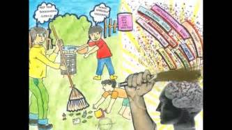 My Dream Bedroom Essay Essay On Swatch Bharat Mission Myideasbedroom Com
