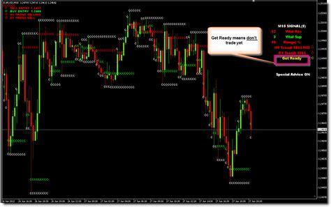 tutorial forex pdf forex trading tutorials pdf 65 unygeduc web fc2 com