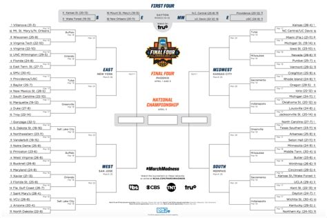 march madness friendly tips to fill out your ncaa tournament bracket march madness bracket tips a guide to filling out a