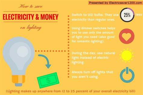 two strategies for saving money on a residence save money and energy tips to save on electric bill