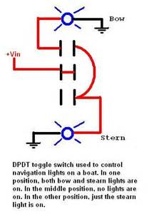 wiring for navigation lights for free printable wiring diagrams
