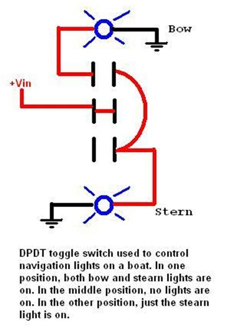 boat light wiring diagram navigation light switch wiring diagram 38 wiring diagram