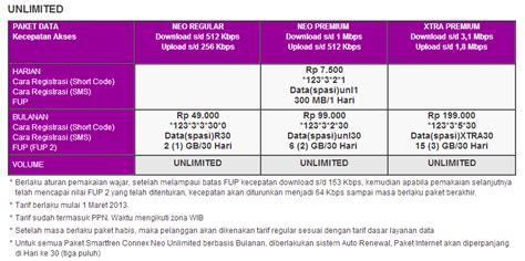 Paket Wifi Media Unlimited cara daftar paket smartfren terbaru