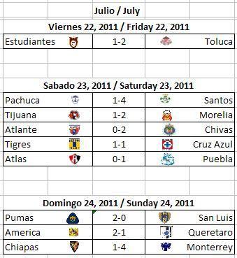 Espn Calendario Futbol Calendario De Futbol Mexicano Apertura 2011 Espn
