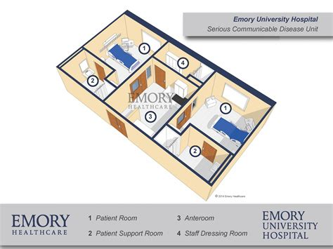 Negative Pressure Room Airborne Precautions by Caring For The American Ebola Patients Inside Emory S