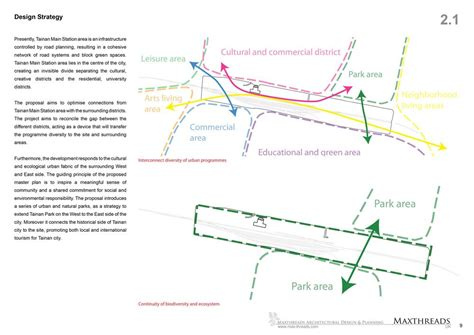 environmental design strategies eco transitional urbanism in taiwan china by maxthreads