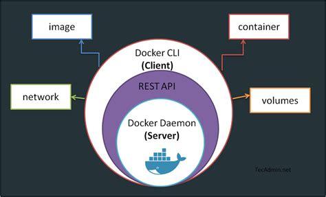 docker engine tutorial docker engine architecture tecadmin