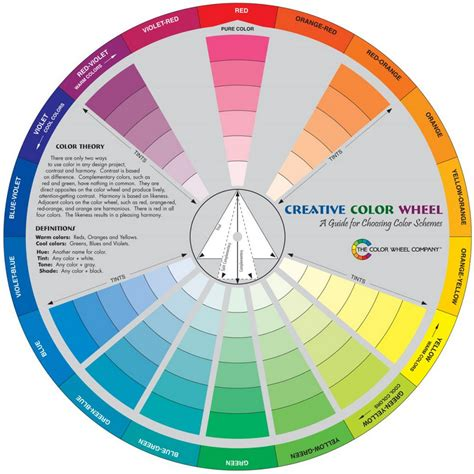 color wheel exterior paint review ideas colour wheels charts and tables through history the