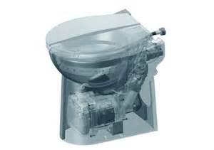 toilette sanibroyeur toilette sanibroyeur wikilia fr