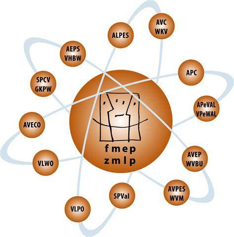 1326333968 le journal des succes la fmep a combattu avec succ 232 s le coefficient 0 6 sur une