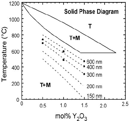 diagrams jenn uv8 wiring diagram phase linear uv8