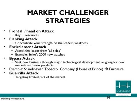 market challenger competitive and strategies marketing
