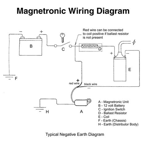308 starter motor wiring diagram wiring diagram manual