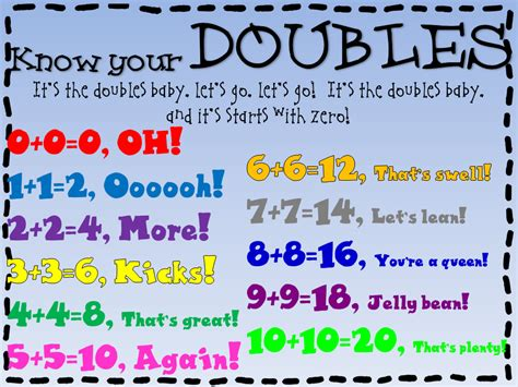 printable rap poster image gallery math doubles rap chart