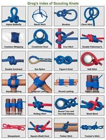 kv eluru scouts and guides knots