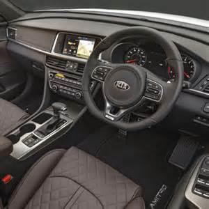 Kia Optima Inside The All New Kia Optima 2016