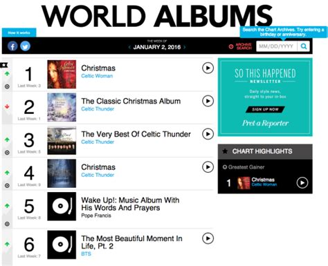 bts on billboard bts continues streak on billboard s world album chart soompi